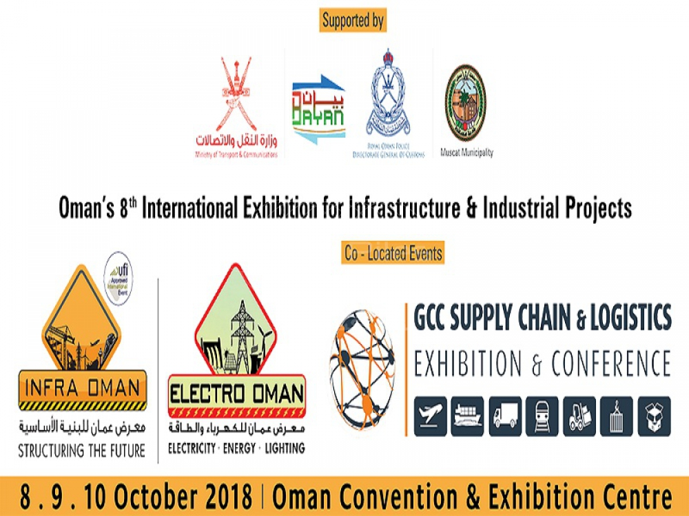 Participation in the Infra Oman International Exhibition in 2018 in Muscat